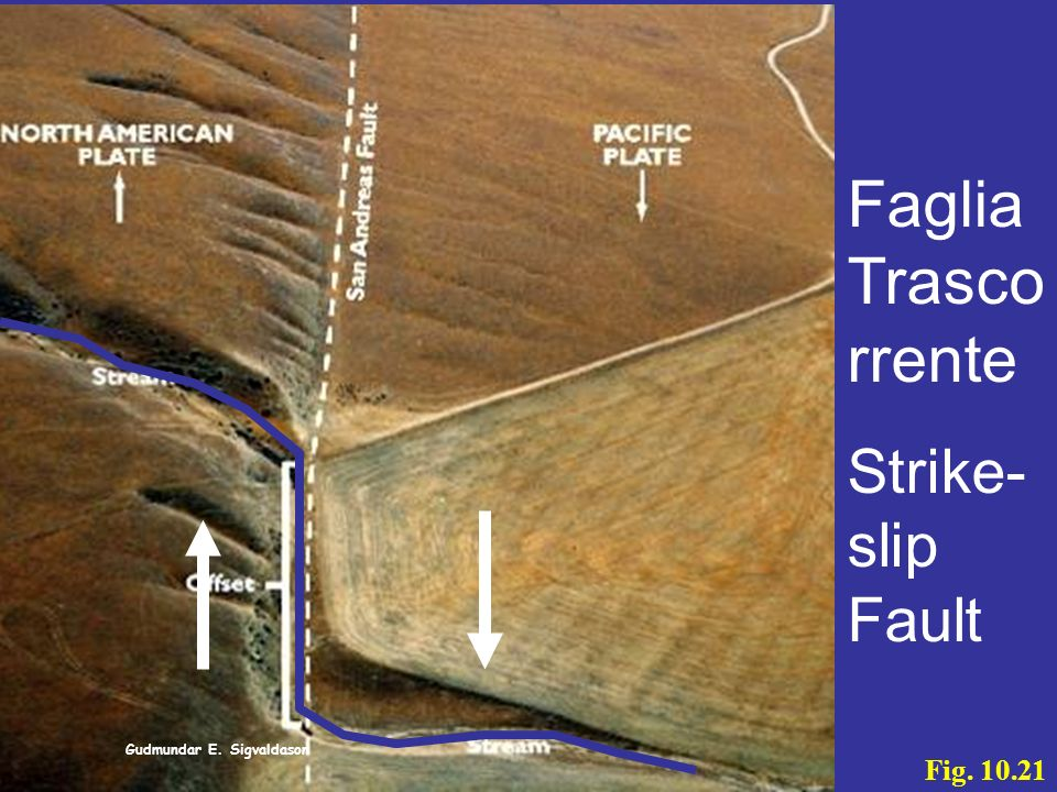 Faglia Trascorrente Strike-slip Fault Fig. 10.21