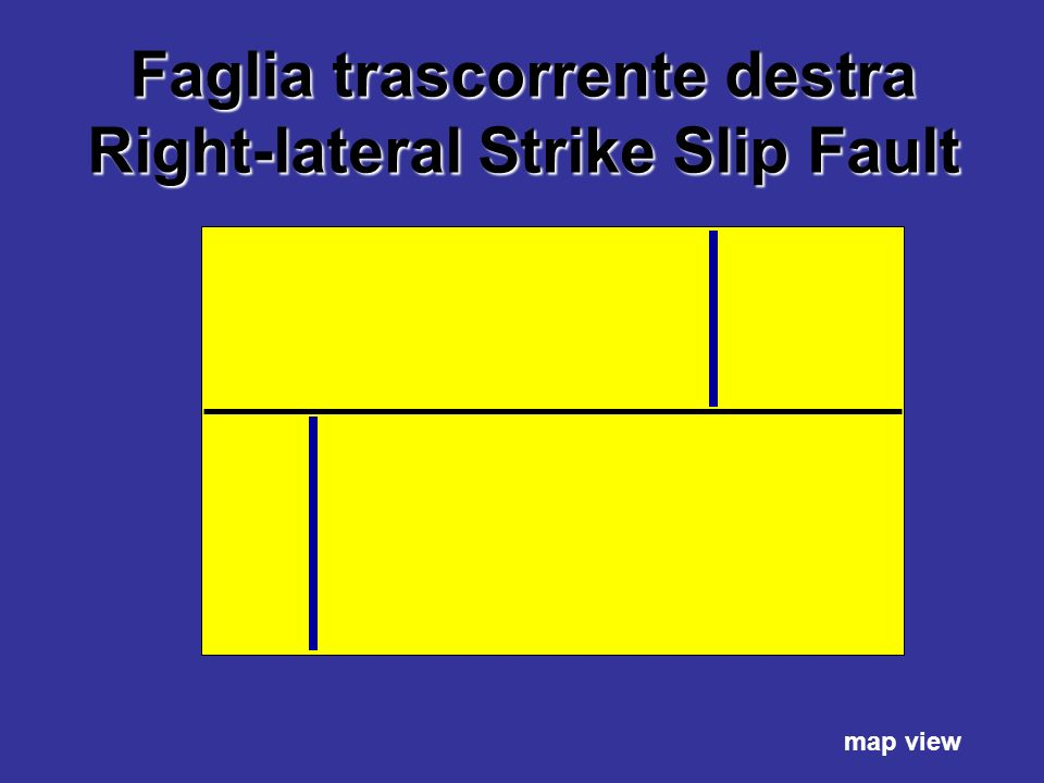 Faglia trascorrente destra Right-lateral Strike Slip Fault