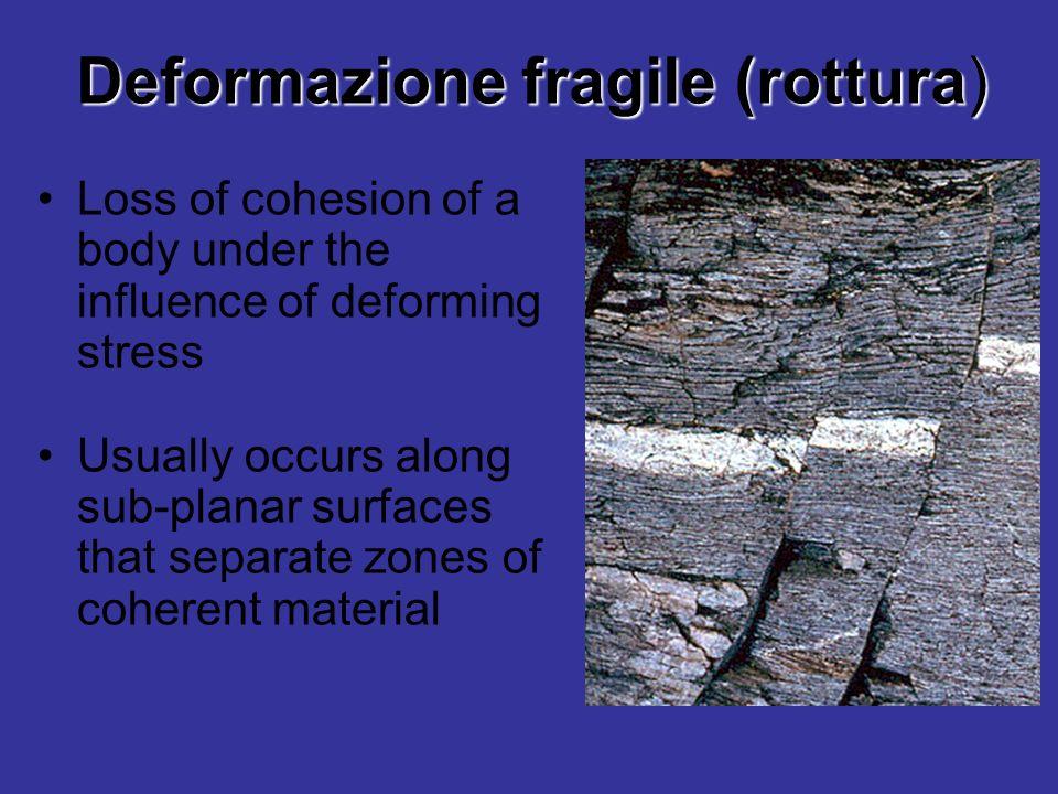 Deformazione fragile (rottura)