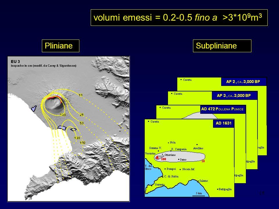 volumi emessi = 0.2-0.5 fino a >3*109m3