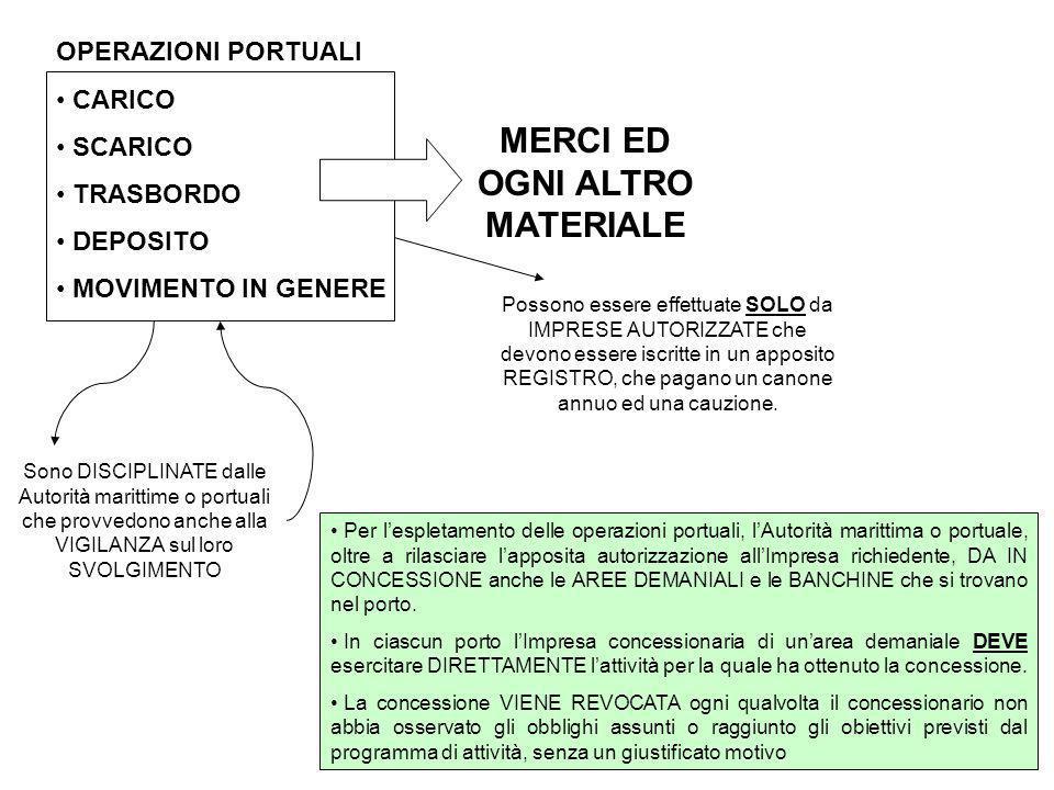 MERCI ED OGNI ALTRO MATERIALE