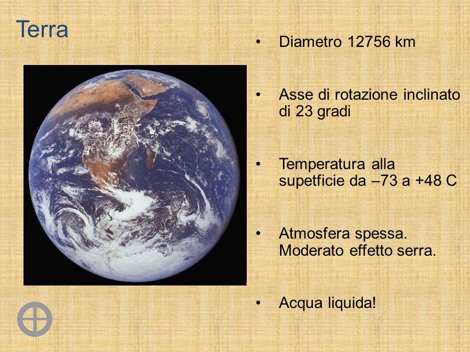 Terra Diametro 12756 km Asse di rotazione inclinato di 23 gradi