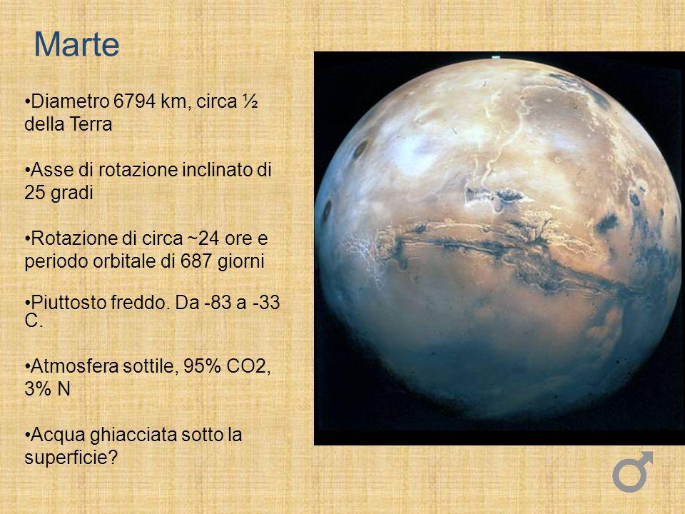Marte Diametro 6794 km, circa ½ della Terra