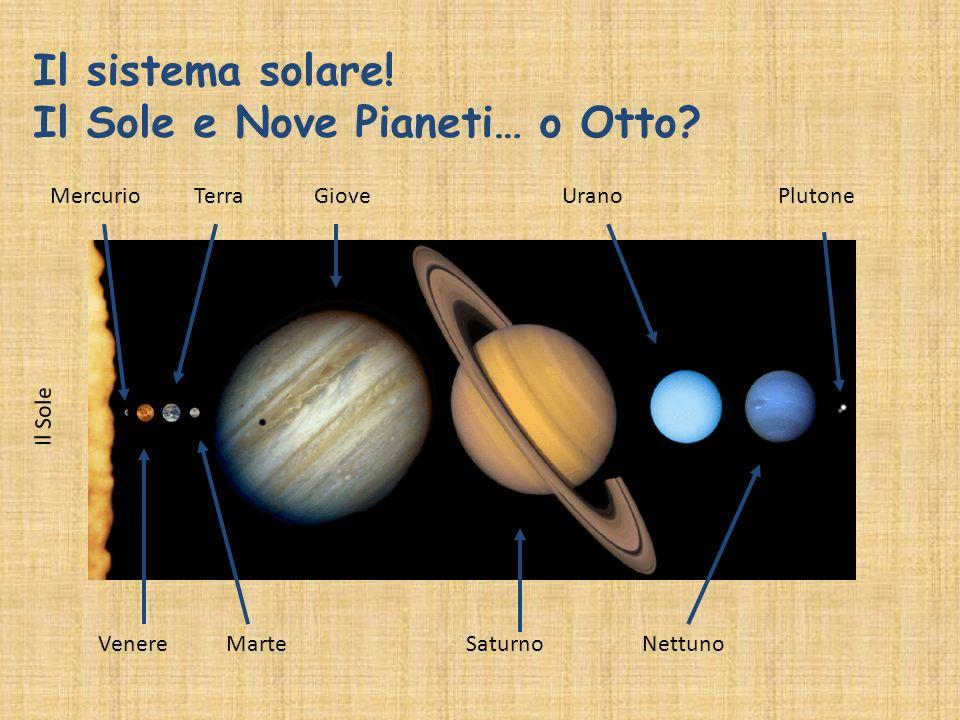Il Sole e Nove Pianeti… o Otto