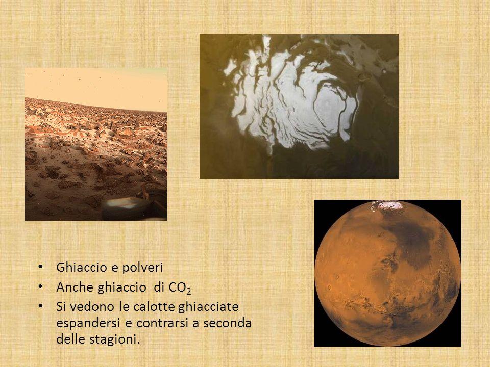 Ghiaccio e polveri Anche ghiaccio di CO2
