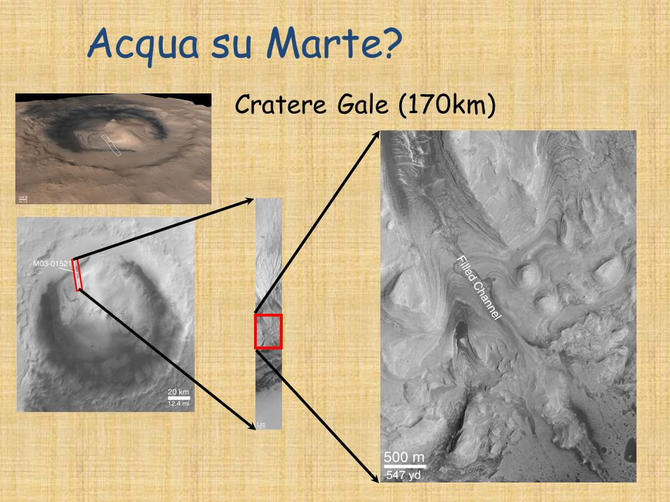 Acqua su Marte Cratere Gale (170km)