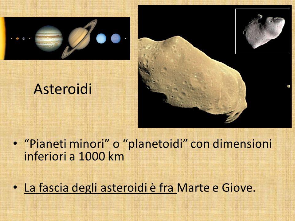 Ida Asteroidi. Pianeti minori o planetoidi con dimensioni inferiori a 1000 km. La fascia degli asteroidi è fra Marte e Giove.