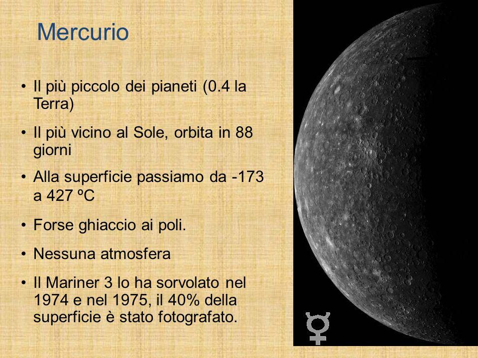 Mercurio Il più piccolo dei pianeti (0.4 la Terra)