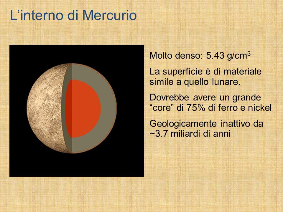 L'interno di Mercurio Molto denso: 5.43 g/cm3