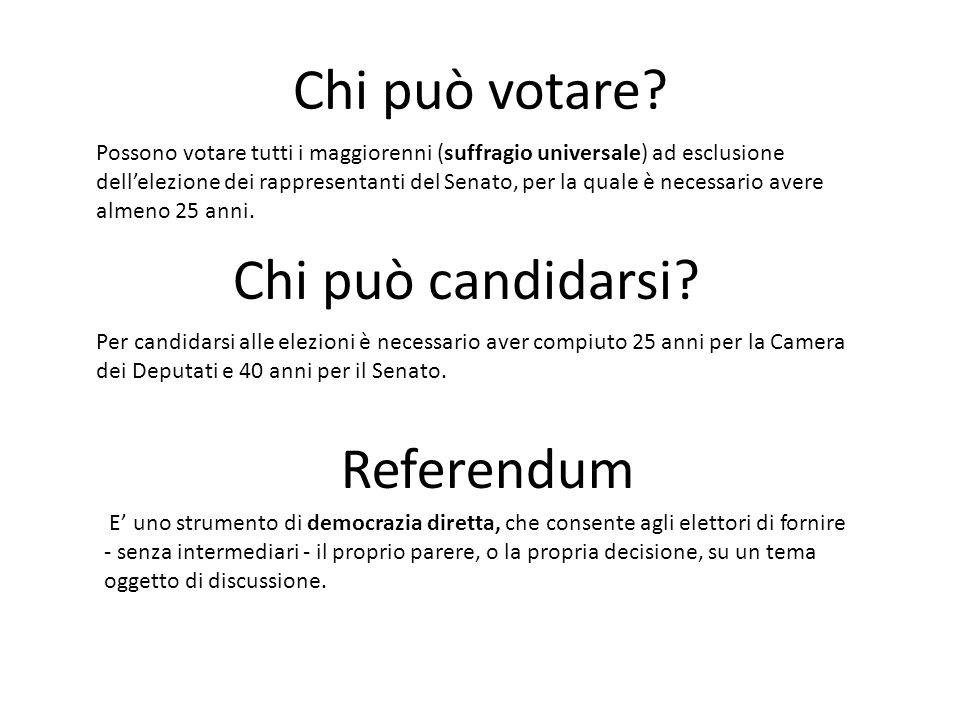Chi può votare Chi può candidarsi Referendum