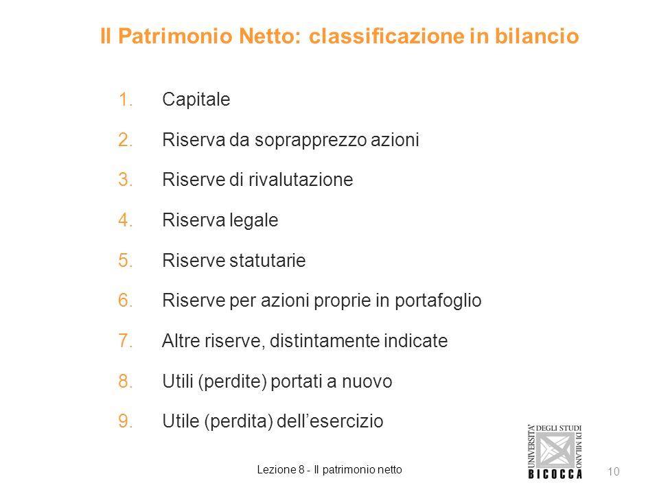 Il Patrimonio Netto: classificazione in bilancio