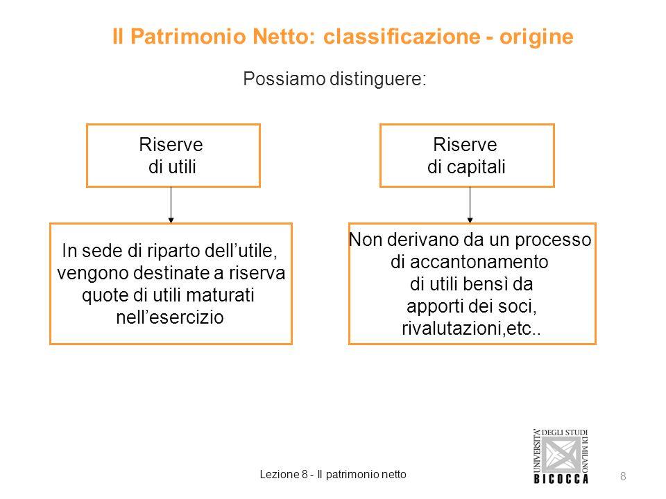 Il Patrimonio Netto: classificazione - origine
