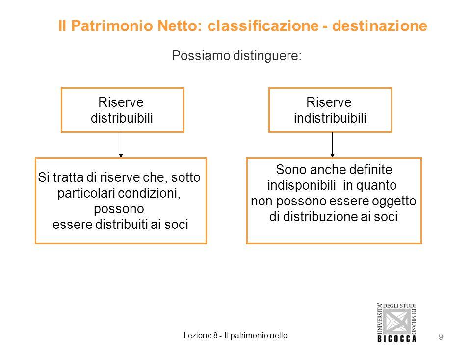 Il Patrimonio Netto: classificazione - destinazione