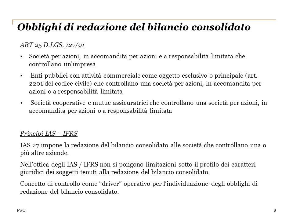Obblighi di redazione del bilancio consolidato