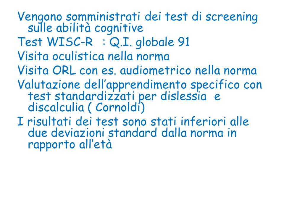 Vengono somministrati dei test di screening sulle abilità cognitive Test WISC-R : Q.I.