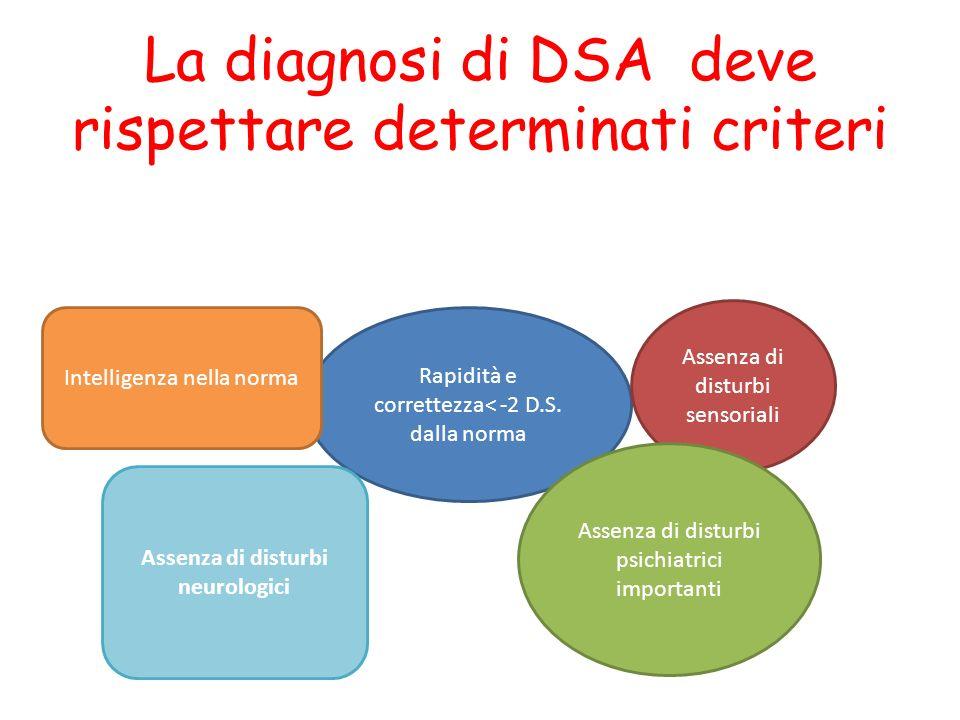 La diagnosi di DSA deve rispettare determinati criteri