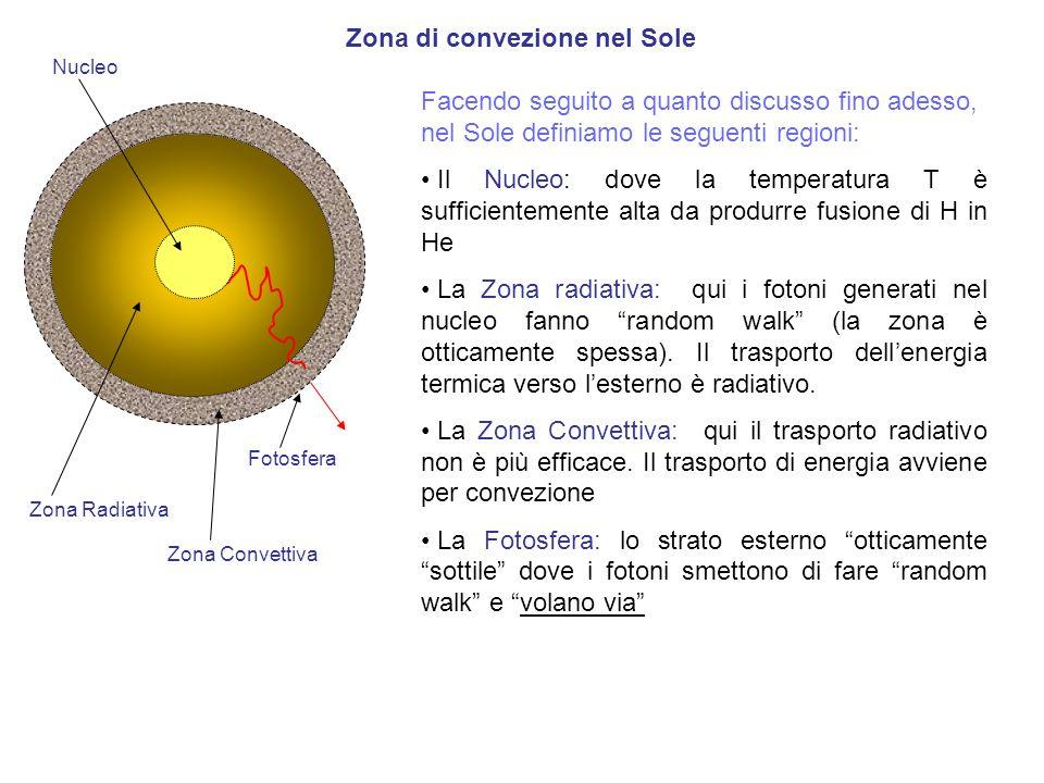 Zona di convezione nel Sole