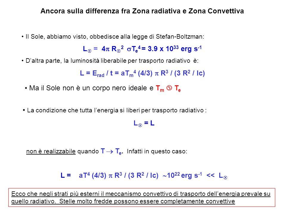 Ancora sulla differenza fra Zona radiativa e Zona Convettiva