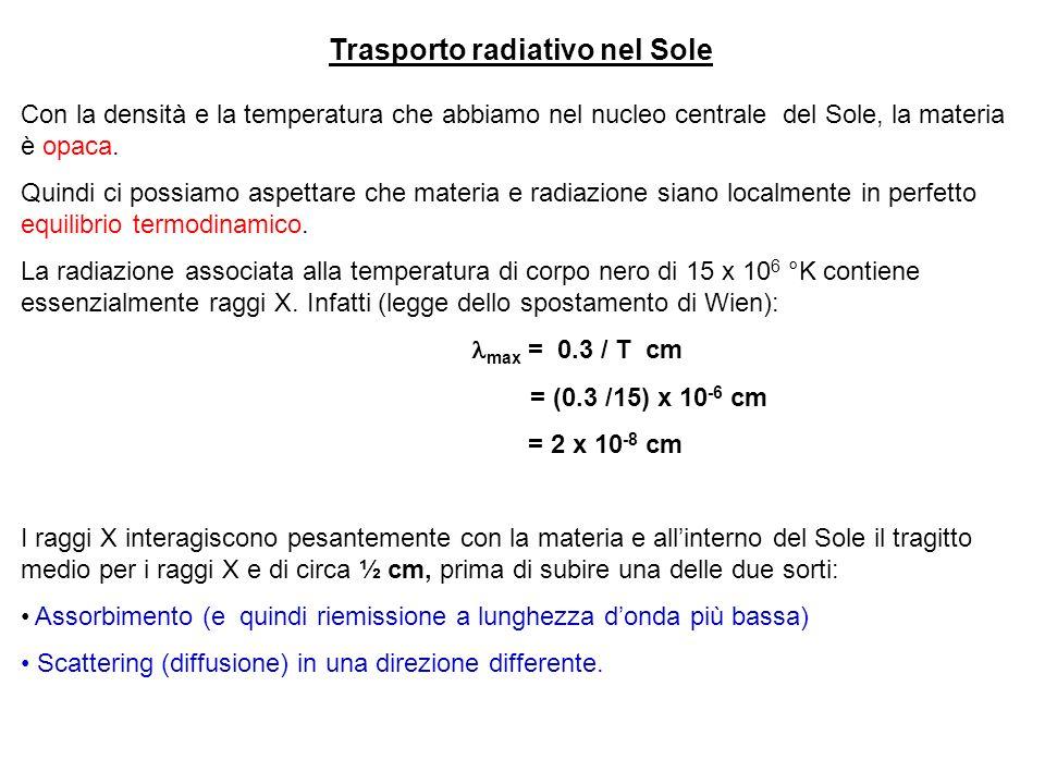 Trasporto radiativo nel Sole