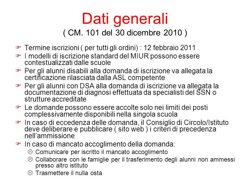 Dati generali ( CM. 101 del 30 dicembre 2010 )