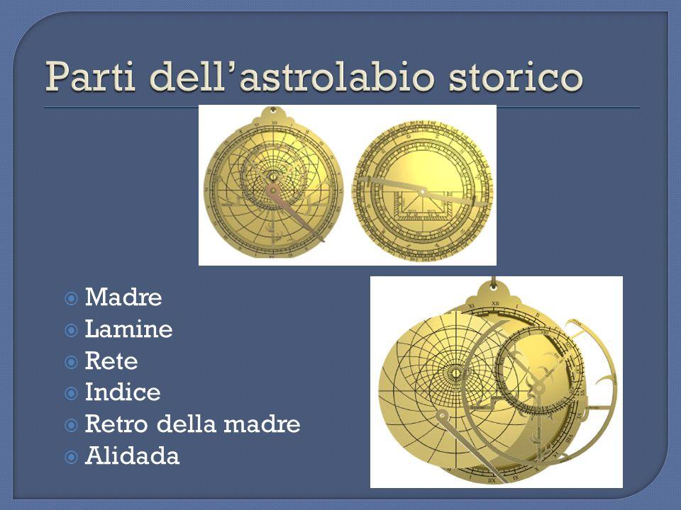 Parti dell'astrolabio storico