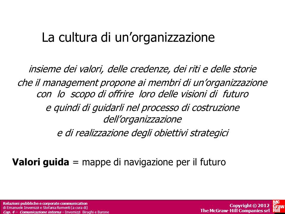 La cultura di un'organizzazione