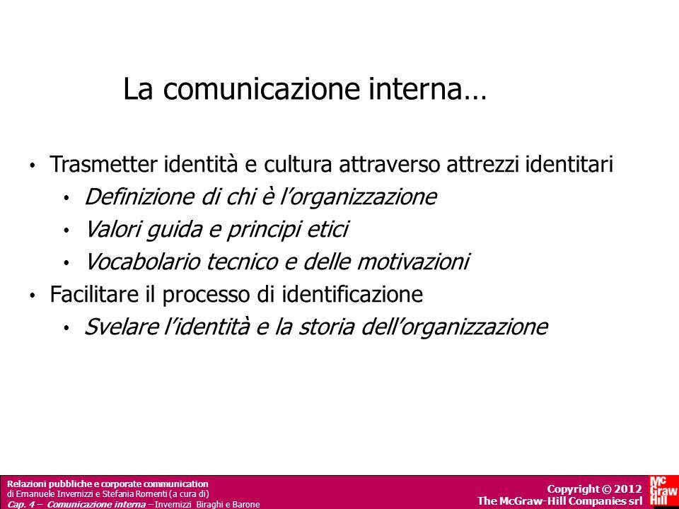 La comunicazione interna…