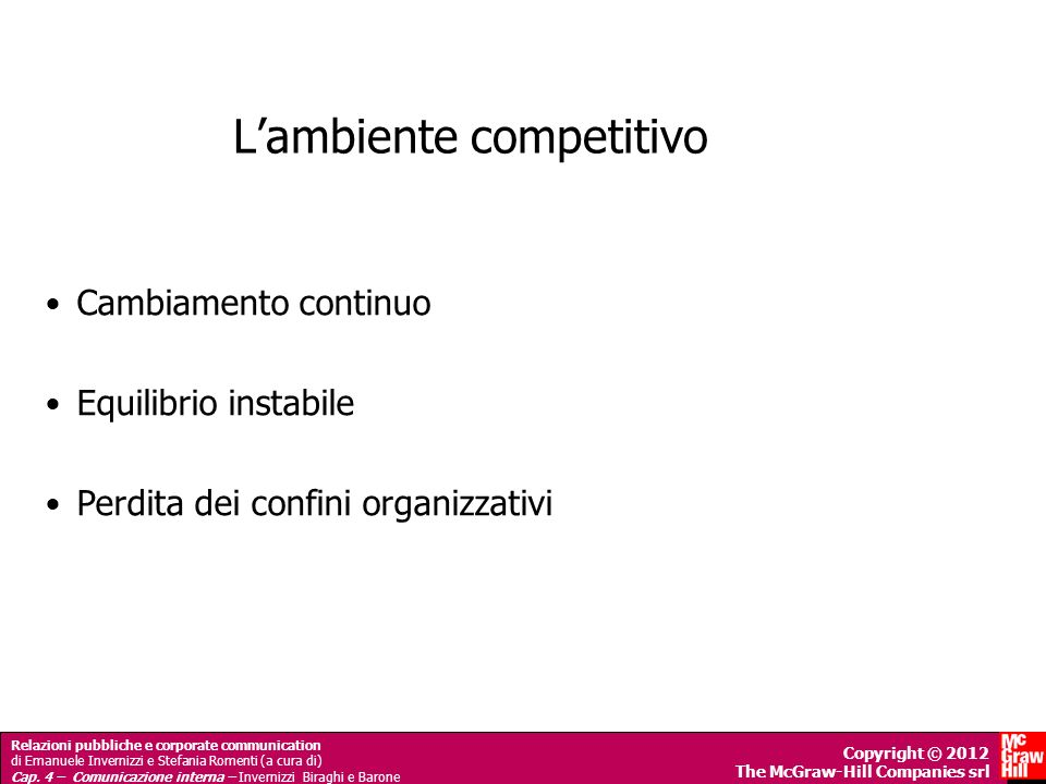 L'ambiente competitivo