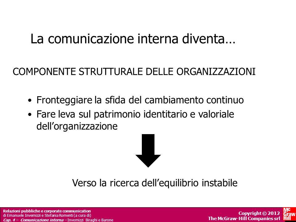 La comunicazione interna diventa…