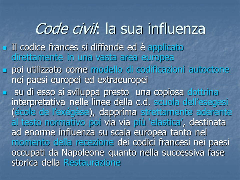 Code civil: la sua influenza
