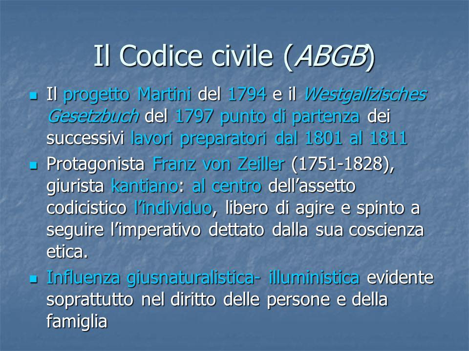 Il Codice civile (ABGB)