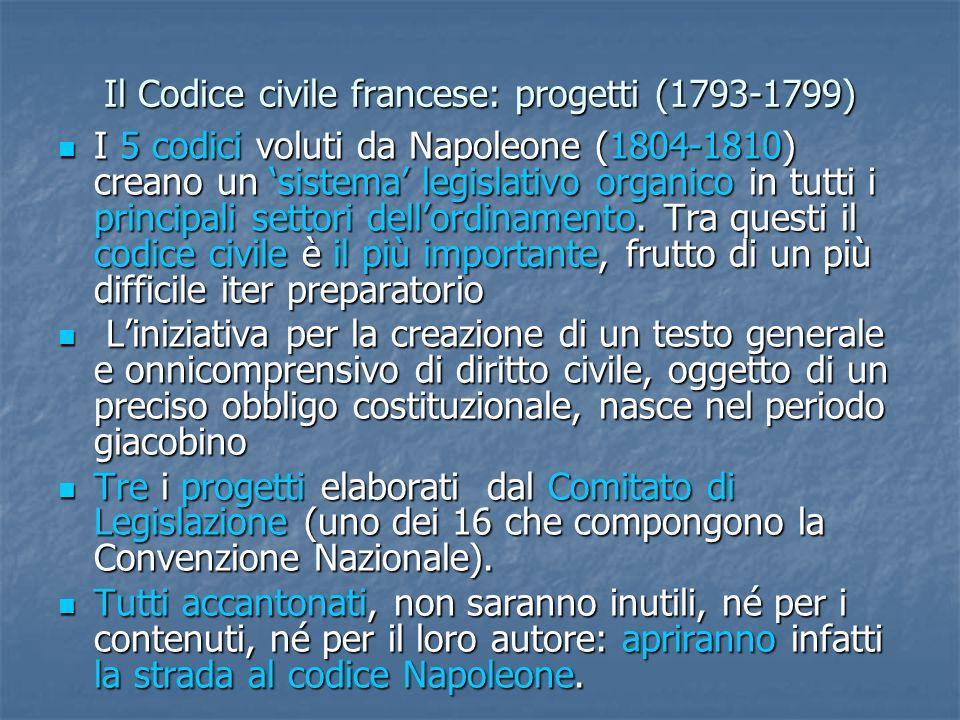 Il Codice civile francese: progetti (1793-1799)