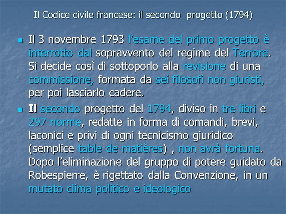 Il Codice civile francese: il secondo progetto (1794)