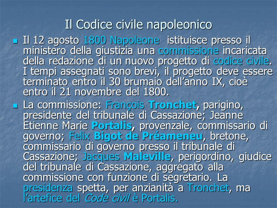 Il Codice civile napoleonico