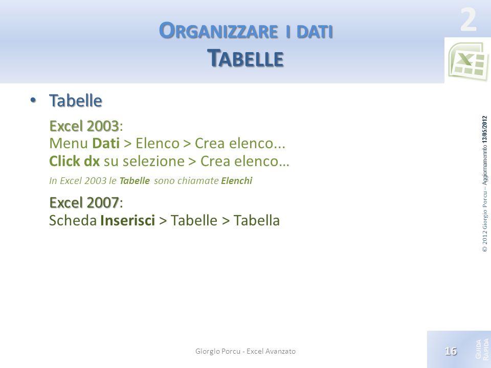 Organizzare i dati Tabelle