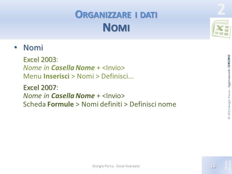 Organizzare i dati Nomi