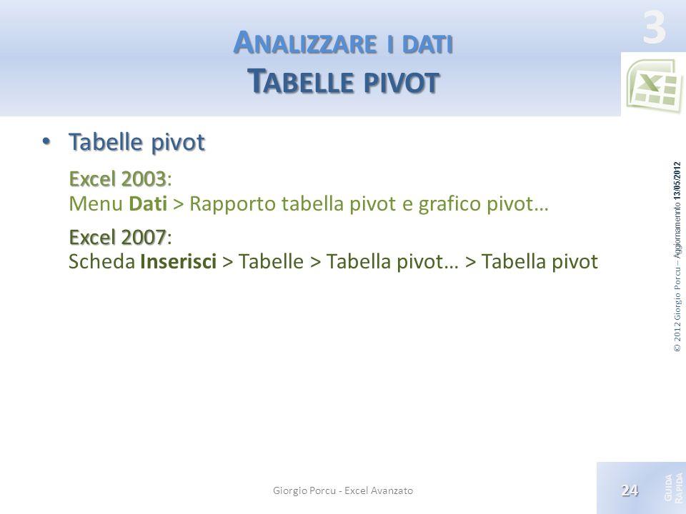 Analizzare i dati Tabelle pivot
