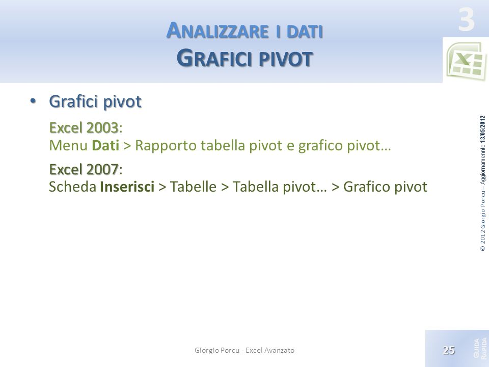 Analizzare i dati Grafici pivot