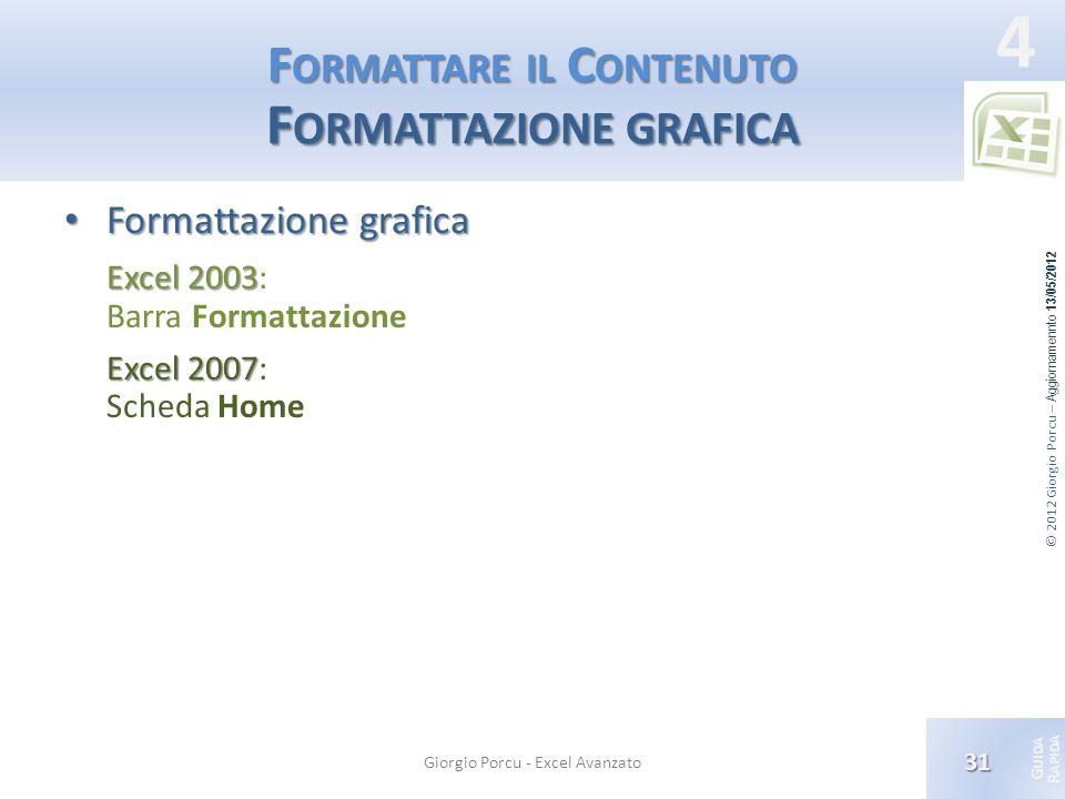Formattare il Contenuto Formattazione grafica