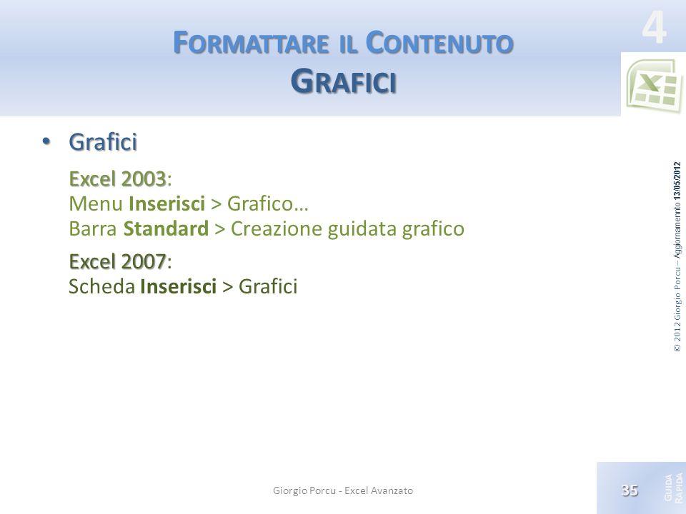 Formattare il Contenuto Grafici