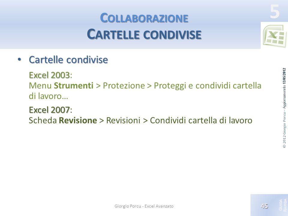 Collaborazione Cartelle condivise