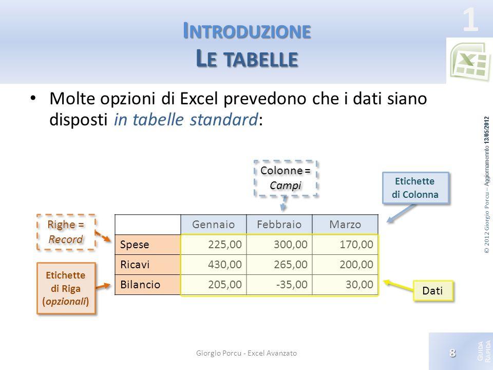 Introduzione Le tabelle