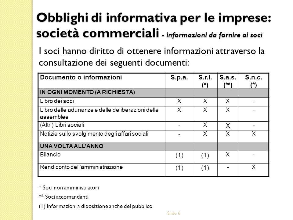 Obblighi di informativa per le imprese: società commerciali - informazioni da fornire ai soci