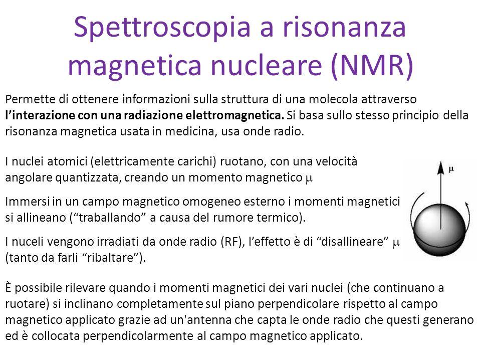 Spettroscopia a risonanza magnetica nucleare (NMR)