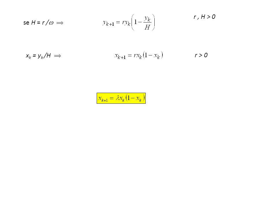 r , H > 0 se H = r /  xk = yk /H  r > 0