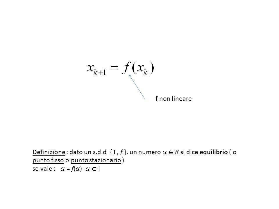 f non lineare Definizione : dato un s.d.d { I , f }, un numero   R si dice equilibrio ( o punto fisso o punto stazionario )