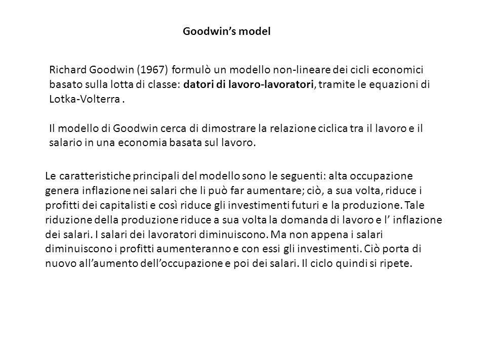 Goodwin's model