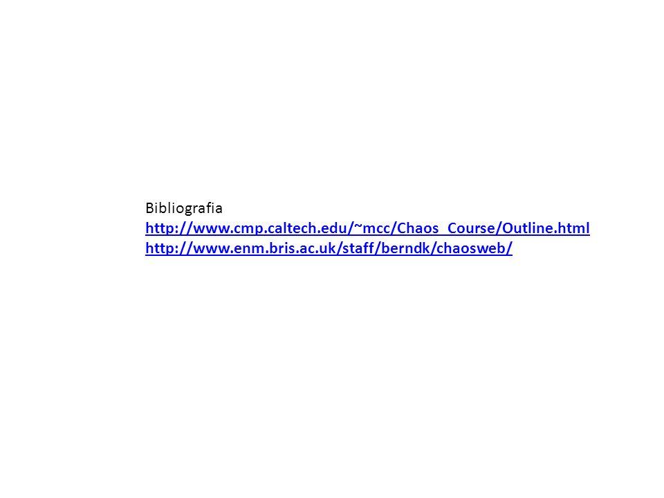 Bibliografia http://www.cmp.caltech.edu/~mcc/Chaos_Course/Outline.html.