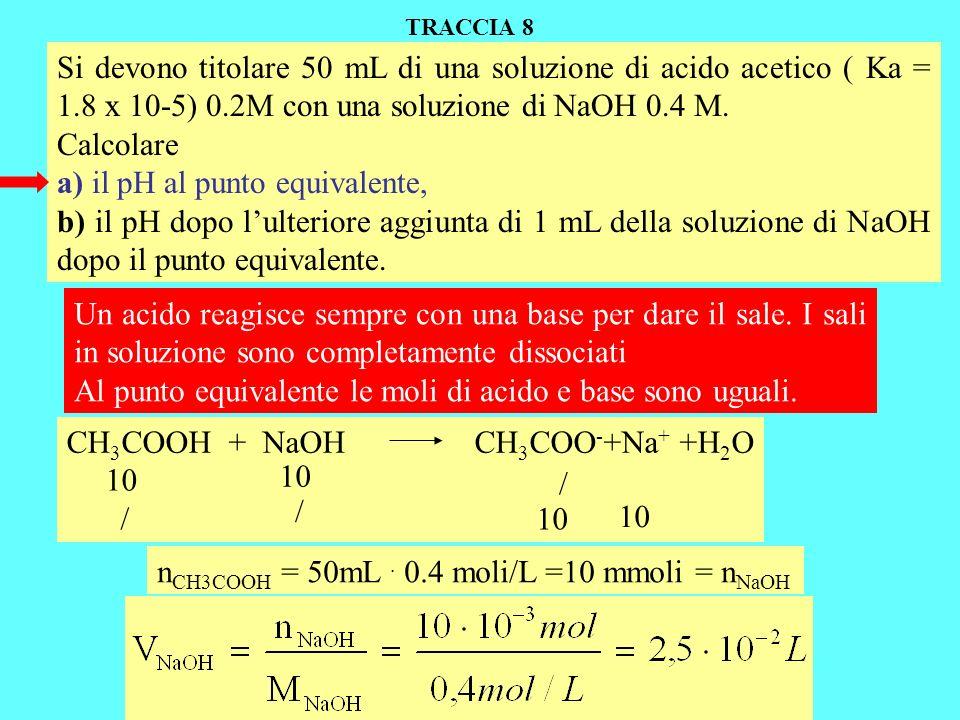 a) il pH al punto equivalente,