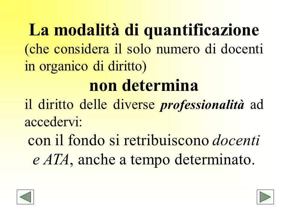 La modalità di quantificazione